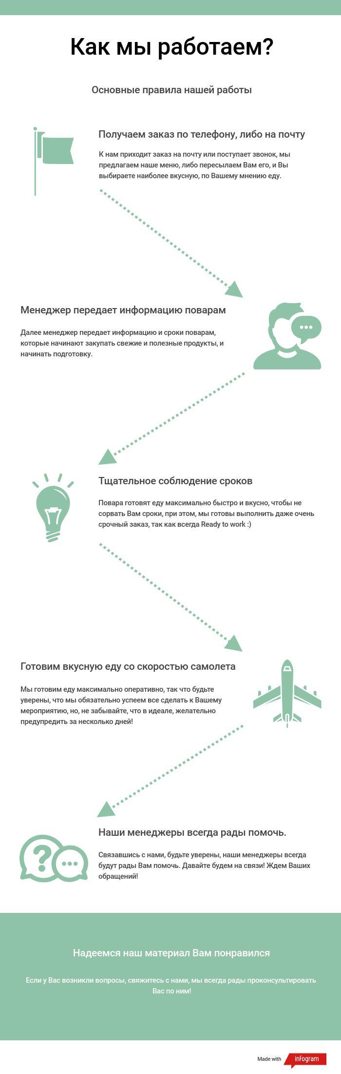 Инфографика_кейтеринг
